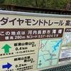 西国札所巡りと山頂よりの大阪展望