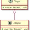 Adapter Pattern [Unity-Design-Pattern]