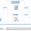 ADHDの理解と治療