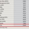 エティハド航空のマイルへポイント移行で20%ボーナス中・ソウループラハがビジネスクラス往復わずか43000ポイントで?