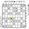 対振り銀冠穴熊の急所 その2~基本編~
