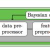 Pythonでデータ分析:機械学習の自動化