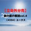【立会外分売】朝の板の解説vol.4 (4334)ユークス