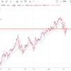 株式トレードポジション報告(20210311)