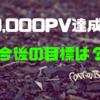 【はてなブログ】累計10,000PV達成‼️達成までの日数や記事数は?今後の目標についても考える。