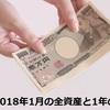 ボーナスなし福祉職の2018年1月現在の全資産と今後の目標