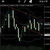 4月5日の雇用統計の解説とAUS/USDのトレード