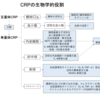 CRPと関節リウマチの併存病変