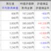 平成29年9月の株主優待 クロス取引を現渡する