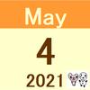 レバレッジ型ファンドの週次検証(4/30(金)時点)