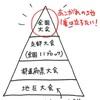 ブラバン佐藤の音楽室~3日目・朝練~