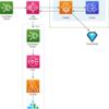 Fargate + Step Functions + Embulk で作る TreasureData データ送信基盤