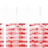 キー配列をコーパス別に評価する
