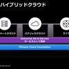 IoTエッジやマイクロデータセンターの展開や運用を容易にする「Project Dimension」について