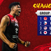 FIBA W.Cの組み合わせが決定!!