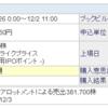 IPO 4479マクアケ 当落発表
