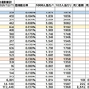 都筑区のコロナウィルス陽性者数(2020.12.11)
