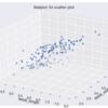 【matplotlib】散布図を3D描画する