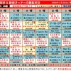 「いたばし研究所」売上報告(2020/07/28)