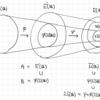楕円曲線の有理点のランクを計算しよう!