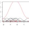 カーネル密度推定~グラフィカルにまとめてみる~