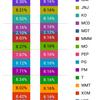 米国株運用状況 19ヶ月目 2018年9月末
