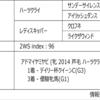 POG2020-2021ドラフト対策 No.218 アルディートクライ