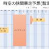 【MU Legend】8/14(火) 時空の狭間暴走予想(暫定版)