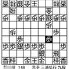 角換わり早繰り銀研究1~(三浦×豊島、棋聖戦2018/5/1)