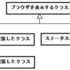 PHPによるデザインパターン入門 - Decorator〜かぶせて機能UP