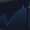 2020-10-06 週明け米国株の状況