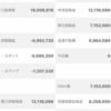 3/8(金)本日の損益+106,520円(−_−#)