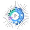 ツイッターに投稿した文による性格診断「Personality Insights」をIBMのWatsonが提供しているよ