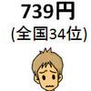 愛媛県の副業状況