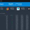 仮想通貨取引所Bittrex(ビットトレックス)が新規登録を再開!