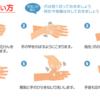 手の正しい洗い方