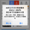 Google Analytics解析結果