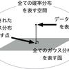 情報幾何の概要と入門書の紹介