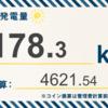 1/6〜1/12の総発電量は178.3kWh(目標比92.62%)でした!