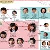 ジャニオタにおすすめする韓国ドラマ