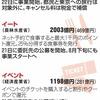 #422 「東京の人も割引、抜け穴」 GoTo前日の説明会に不満の声