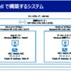 【MicrosoftAzure】自習書シリーズをやってみる②(~ストレージアカウントの作成 ~)