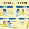 【ユマニチュード】人間らしさと優しさに基づいた認知症ケア
