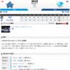 DeNA 最終戦勝利で濱口10勝目!!細川2試合連続ホームラン!!10/14からCSへ