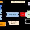 【クソガキ騒動】WBCで山田のホームランをキャッチしたクソガキくんが大炎上したあれ【幻弾少年】