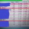 【Mini-Z】サーキット走行日誌(29回目) トップフォース印西