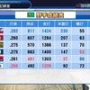 【パワプロ2018ペナント】最強の盾で日本一を目指す 15