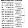 東海大相模 関東地区高校野球大会 23日決定