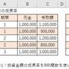 【エクセル】RRI関数の使い方