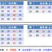 仙台エリア、3月13日に東北本線、常磐線、仙台空港アクセス線がパターンダイヤ化!